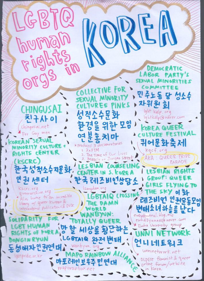 korea queer 037